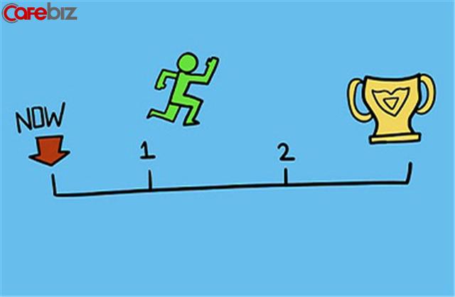 Muốn biết một người có thành công hay không, cứ xem 5 điểm then chốt - Ảnh 3.